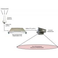 Ретранслятор сигналов GPS/глонасс